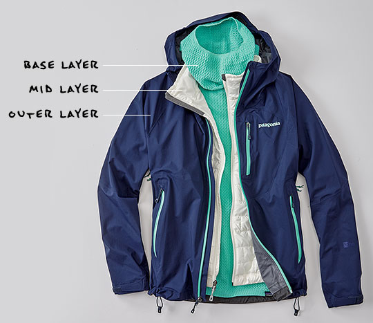 base layer, mid layer, outer layer